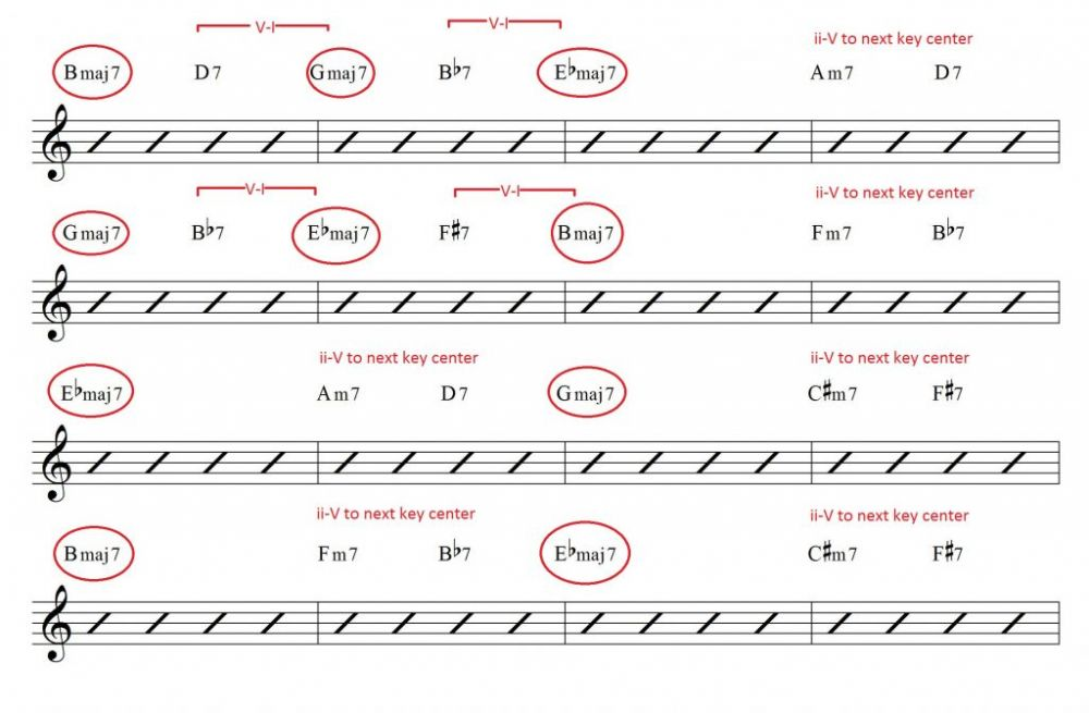 Coltrane-Changes-3-1-1024x671.jpg